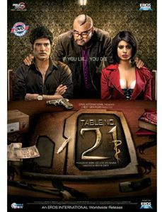 Table No. 21 [Import]