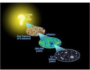 Universe-Parallel Universes