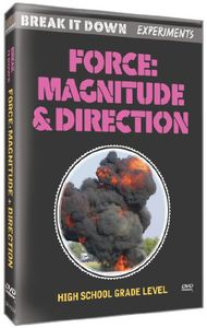 Force's Magnitude & Direction