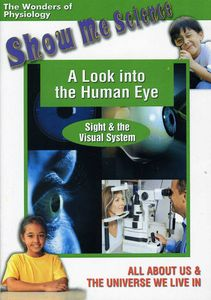 A Look Into the Human Eye