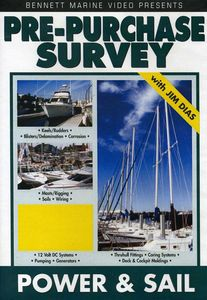 The Pre-Purchase Survey